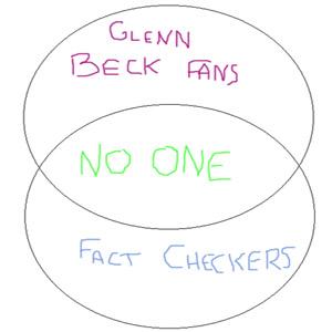 Venn Beck